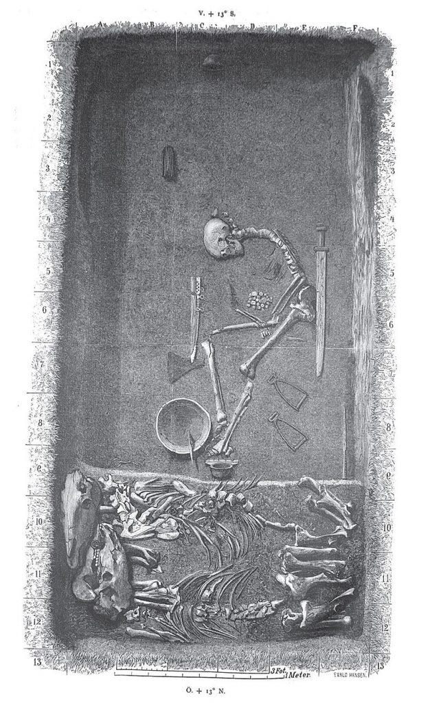 Tomba de Birka, a Suècia. El dibuix és de Hjalmar Stolpe i es realitzà l'any de la seva troballa, el 1889.